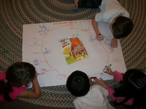 Students coloring a flowchart poster